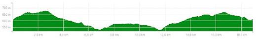 dados-tecnicos-vale-das-montanhas-19km
